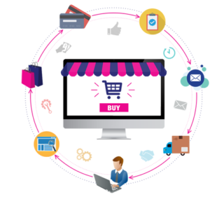 Integrated eCommerce solutions to Dynamics ERP